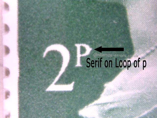 Seif of  loop of 2 Error